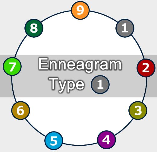タイプ1とは – エニアグラム(enneagram)のタイプ分け