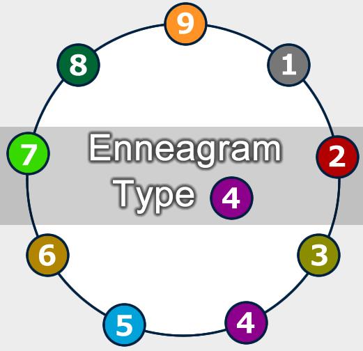 タイプ4とは – エニアグラム(enneagram)のタイプ分け
