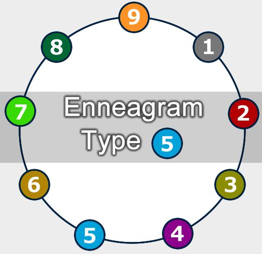 タイプ5とは – エニアグラム(enneagram)のタイプ分け