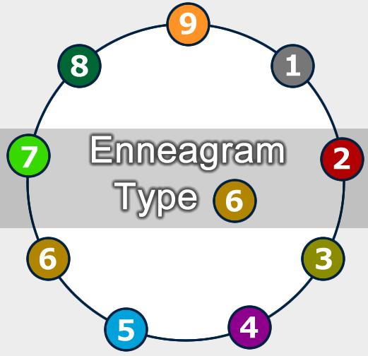 タイプ6とは – エニアグラム(enneagram)のタイプ分け