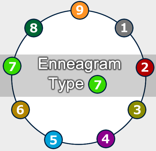 タイプ7とは – エニアグラム(enneagram)のタイプ分け