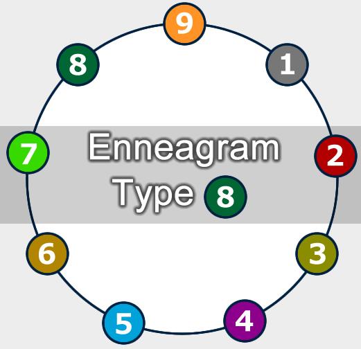 タイプ8とは – エニアグラム(enneagram)のタイプ分け