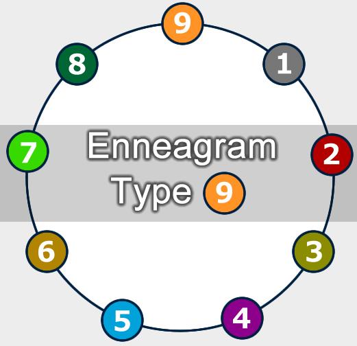 タイプ9とは – エニアグラム(enneagram)のタイプ分け
